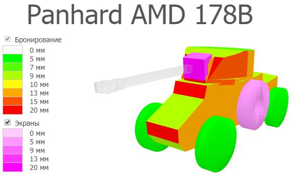 Бронирование Panhard AMD 178B