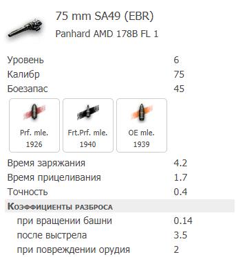 Орудие Panhard AMD 178B